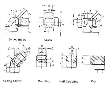 Socket Weld 90 176 Elbow Threaded 90 176 Elbow Pipe Fitting